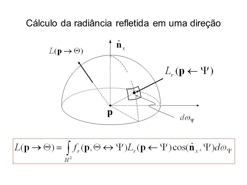 Cálculo da radiância refletida em uma direção p