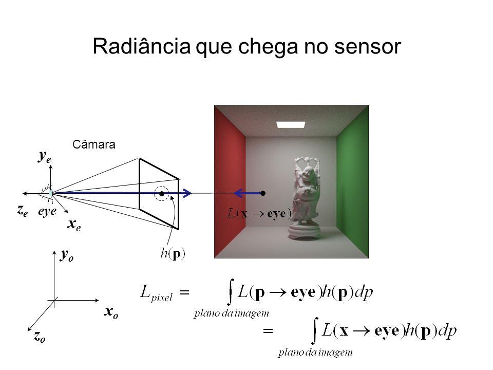 Radiância que chega no sensor xoxo zozo yoyo Câmara xexe yeye zeze eye