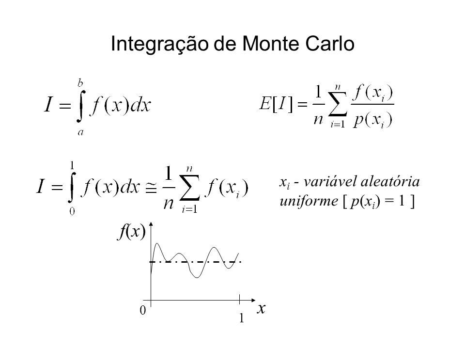 Integração de Monte Carlo x i - variável aleatória uniforme [ p(x i ) = 1 ] f(x)f(x) x 1 0
