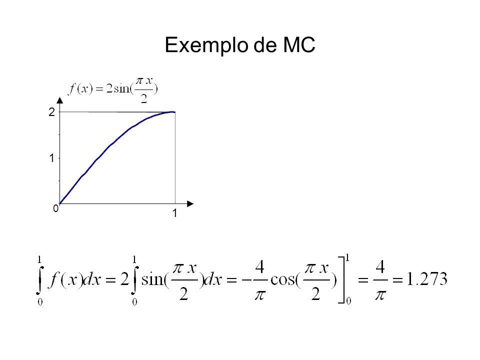 Exemplo de MC 0 1 2 1