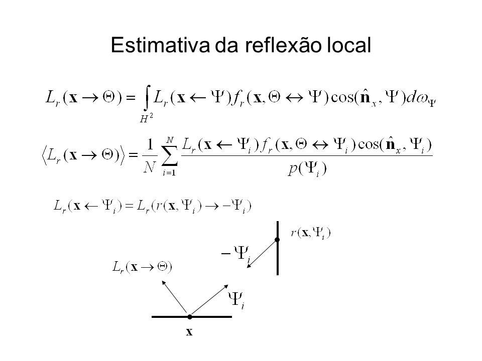 Estimativa da reflexão local x