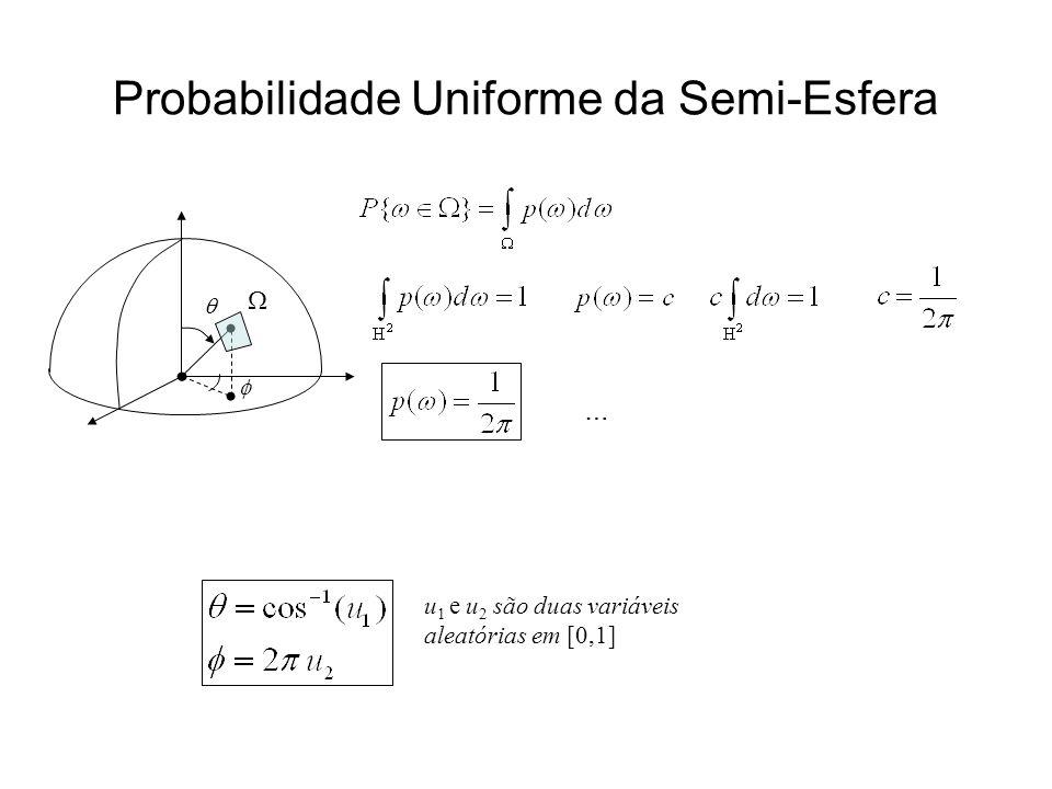 Probabilidade Uniforme da Semi-Esfera … u 1 e u 2 são duas variáveis aleatórias em [0,1]