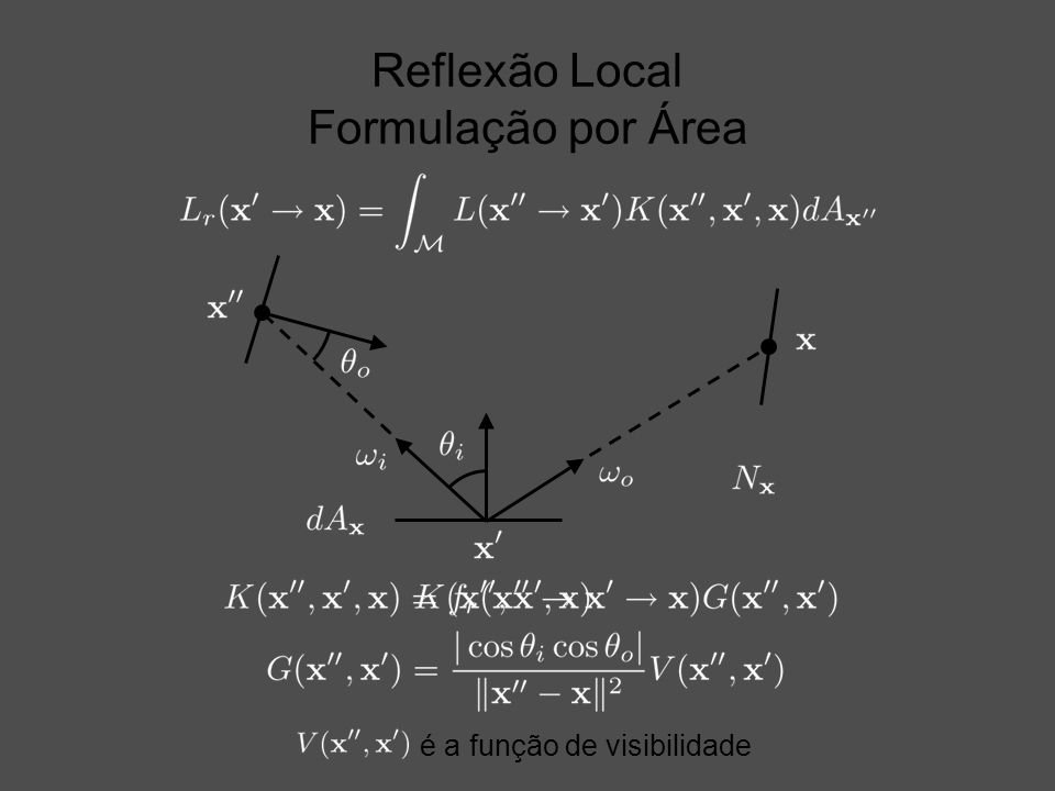 Reflexão Local Formulação por Área é a função de visibilidade