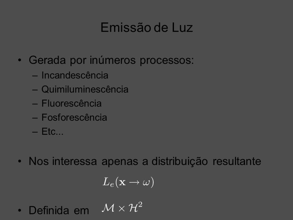 Emissão de Luz Gerada por inúmeros processos: –Incandescência –Quimiluminescência –Fluorescência –Fosforescência –Etc... Nos interessa apenas a distri