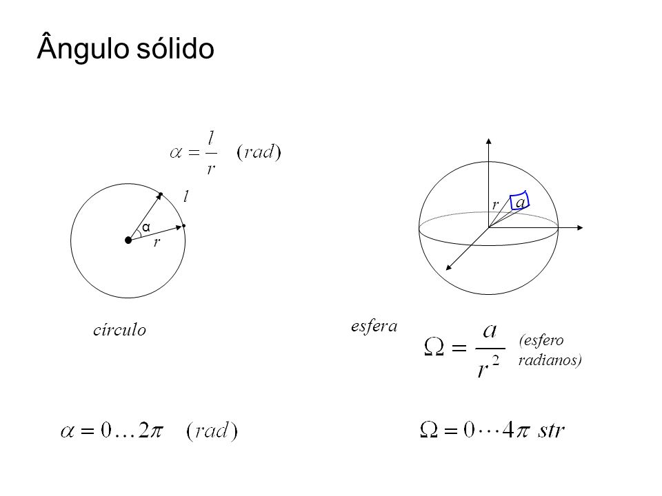 Ângulo sólido r l α círculo (esfero radianos) esfera a r