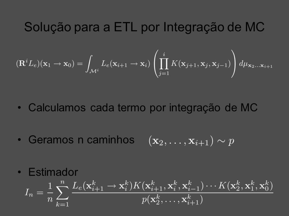 Solução para a ETL por Integração de MC Calculamos cada termo por integração de MC Geramos n caminhos Estimador