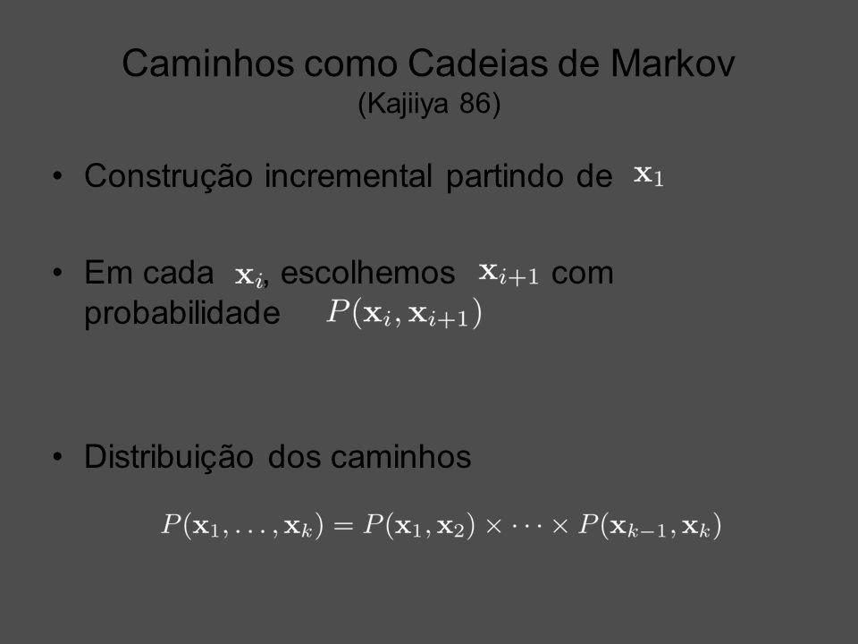 Caminhos como Cadeias de Markov (Kajiiya 86) Construção incremental partindo de Em cada, escolhemos com probabilidade Distribuição dos caminhos