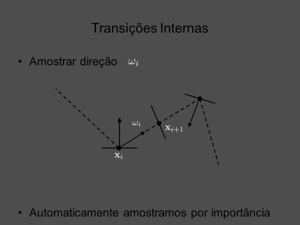 Transições Internas Amostrar direção Automaticamente amostramos por importância