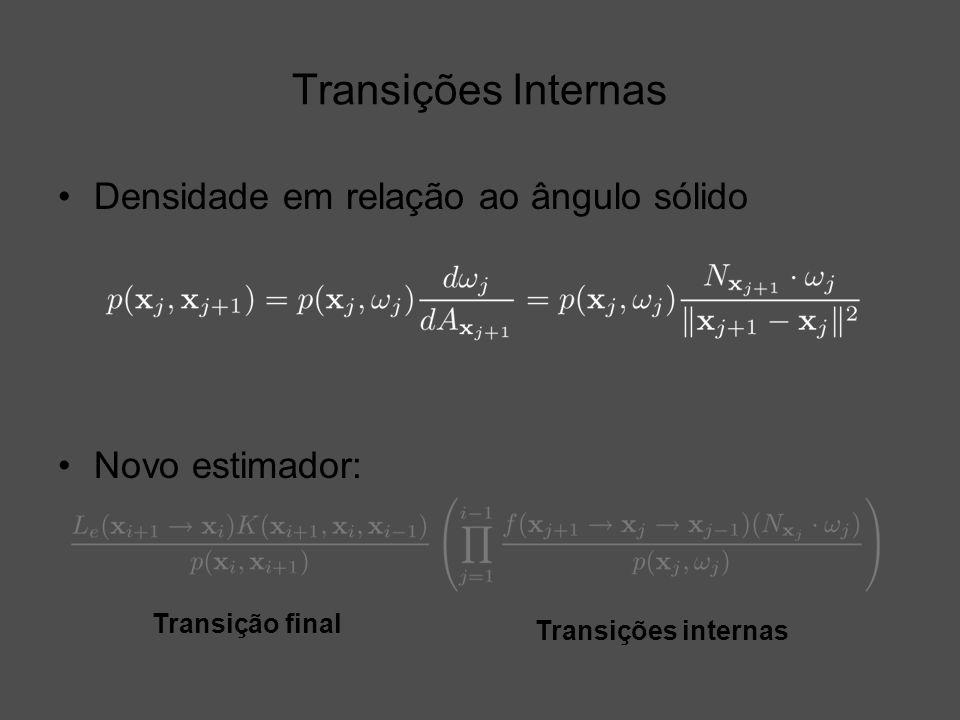 Transições Internas Densidade em relação ao ângulo sólido Novo estimador: Transições internas Transição final