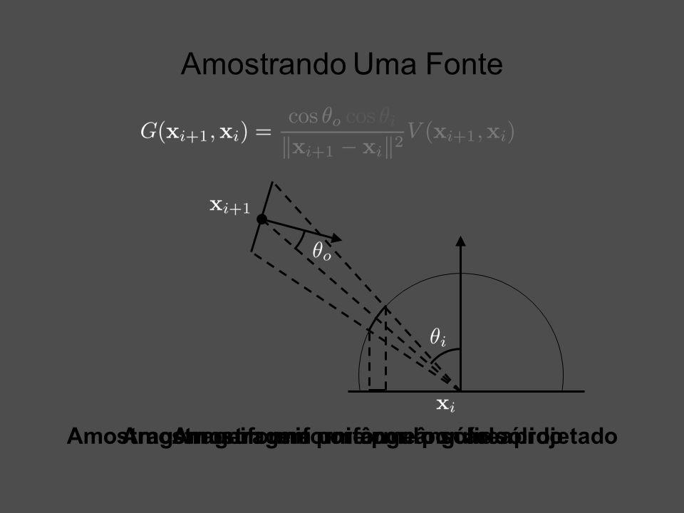 Amostragem uniforme por ângulo sólido projetadoAmostragem uniforme por ângulo sólido Amostrando Uma Fonte Amostragem uniforme por área