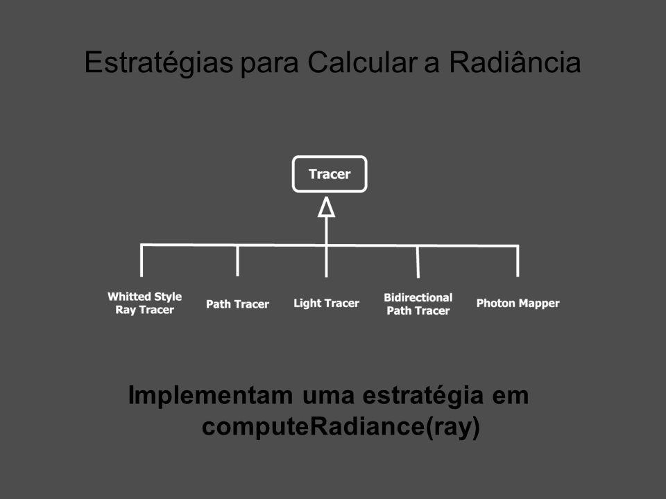 Estratégias para Calcular a Radiância Implementam uma estratégia em computeRadiance(ray)