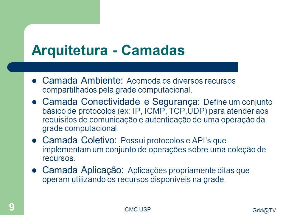 Grid@TV ICMC USP 9 Arquitetura - Camadas Camada Ambiente: Acomoda os diversos recursos compartilhados pela grade computacional. Camada Conectividade e