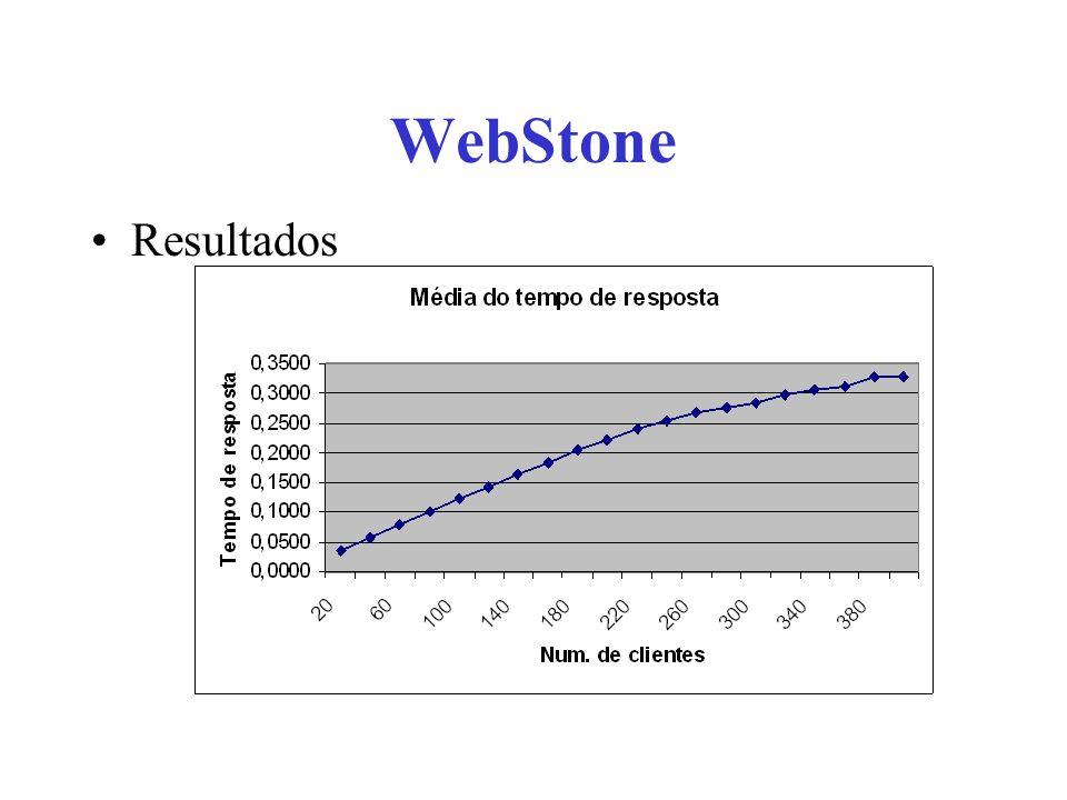 WebStone Resultados