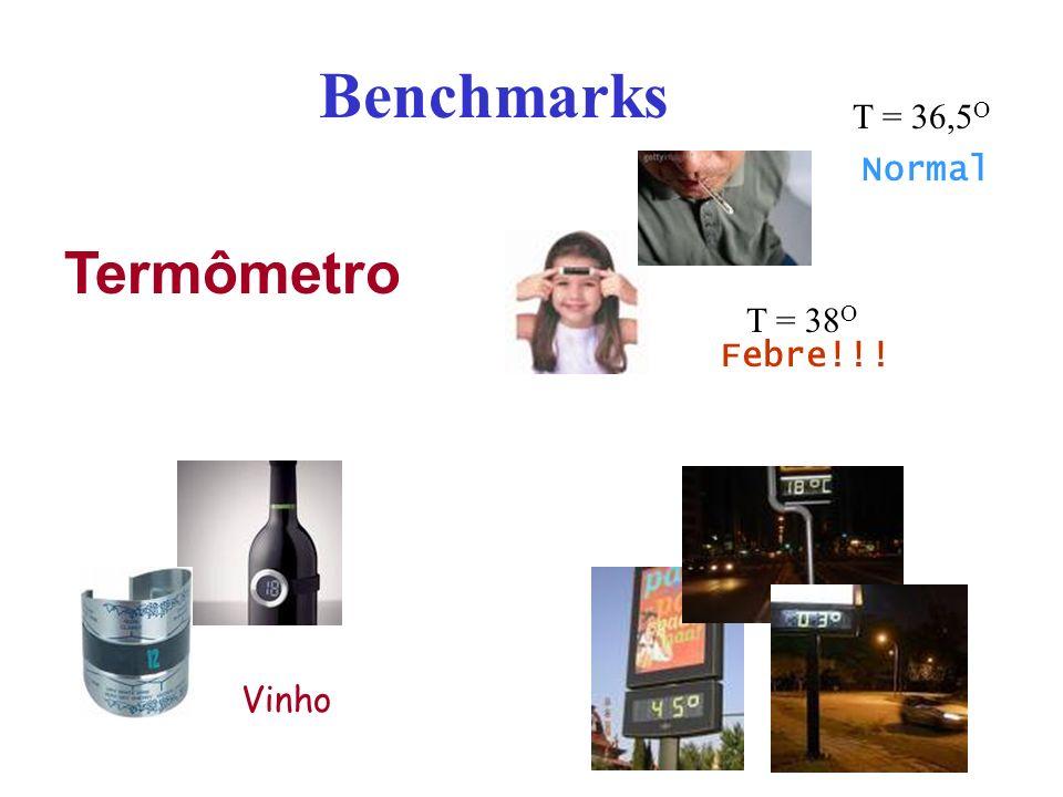 Benchmarks Termômetro Vinho T = 38 O Febre!!! T = 36,5 O Normal