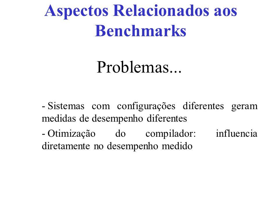 Problemas... -Sistemas com configurações diferentes geram medidas de desempenho diferentes -Otimização do compilador: influencia diretamente no desemp