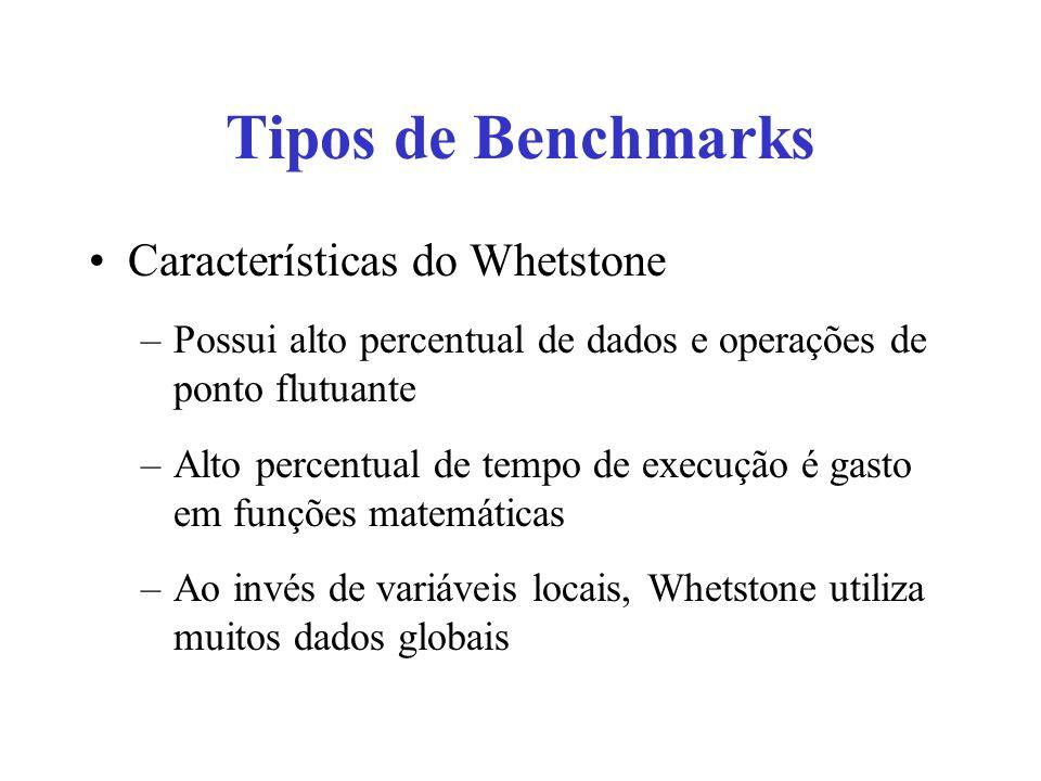 Tipos de Benchmarks Características do Whetstone –Possui alto percentual de dados e operações de ponto flutuante –Alto percentual de tempo de execução