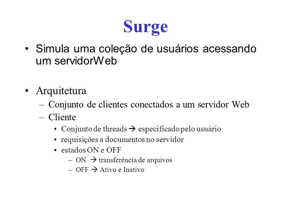 Surge Simula uma coleção de usuários acessando um servidorWeb Arquitetura –Conjunto de clientes conectados a um servidor Web –Cliente Conjunto de thre