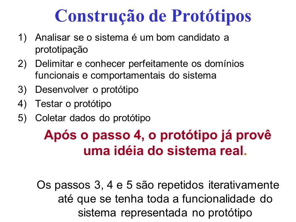 1)Analisar se o sistema é um bom candidato a prototipação 2)Delimitar e conhecer perfeitamente os domínios funcionais e comportamentais do sistema 3)Desenvolver o protótipo 4)Testar o protótipo 5)Coletar dados do protótipo Após o passo 4, o protótipo já provê uma idéia do sistema real.
