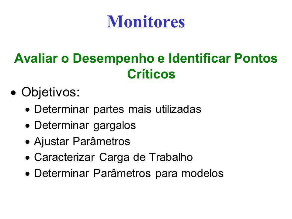Monitores Avaliar o Desempenho e Identificar Pontos Críticos Objetivos: Determinar partes mais utilizadas Determinar gargalos Ajustar Parâmetros Caracterizar Carga de Trabalho Determinar Parâmetros para modelos