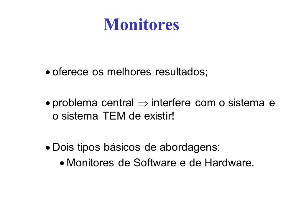 Monitores oferece os melhores resultados; problema central interfere com o sistema e o sistema TEM de existir! Dois tipos básicos de abordagens: Monit