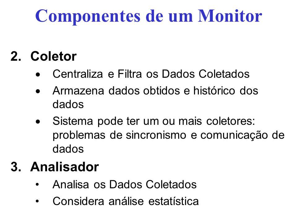 Componentes de um Monitor 2.Coletor Centraliza e Filtra os Dados Coletados Armazena dados obtidos e histórico dos dados Sistema pode ter um ou mais coletores: problemas de sincronismo e comunicação de dados 3.Analisador Analisa os Dados Coletados Considera análise estatística