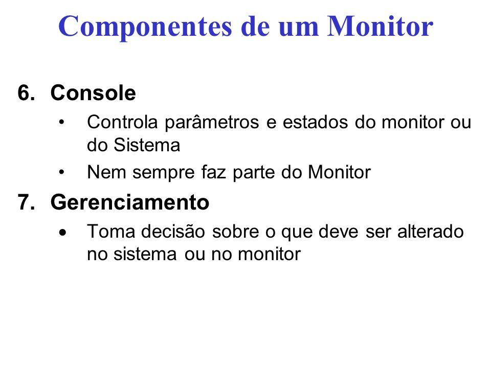 Componentes de um Monitor 6.Console Controla parâmetros e estados do monitor ou do Sistema Nem sempre faz parte do Monitor 7.Gerenciamento Toma decisão sobre o que deve ser alterado no sistema ou no monitor
