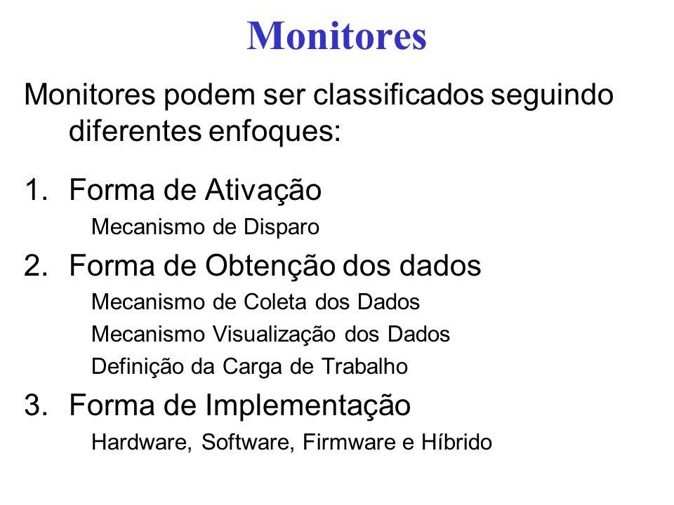Monitores Monitores podem ser classificados seguindo diferentes enfoques: 1.Forma de Ativação Mecanismo de Disparo 2.Forma de Obtenção dos dados Mecanismo de Coleta dos Dados Mecanismo Visualização dos Dados Definição da Carga de Trabalho 3.Forma de Implementação Hardware, Software, Firmware e Híbrido