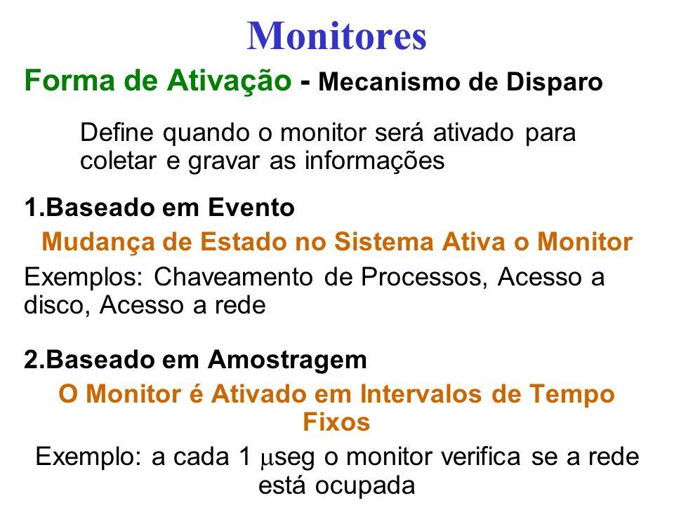 Monitores Forma de Ativação - Mecanismo de Disparo Define quando o monitor será ativado para coletar e gravar as informações 1.Baseado em Evento Mudança de Estado no Sistema Ativa o Monitor Exemplos: Chaveamento de Processos, Acesso a disco, Acesso a rede 2.Baseado em Amostragem O Monitor é Ativado em Intervalos de Tempo Fixos Exemplo: a cada 1 seg o monitor verifica se a rede está ocupada