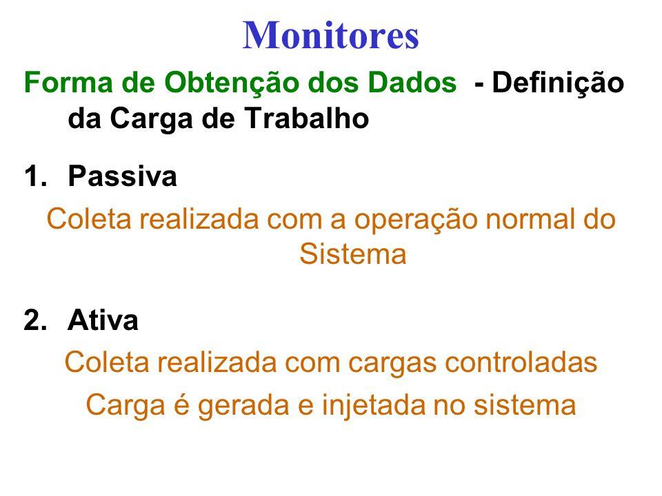 Monitores Forma de Obtenção dos Dados - Definição da Carga de Trabalho 1.Passiva Coleta realizada com a operação normal do Sistema 2.Ativa Coleta realizada com cargas controladas Carga é gerada e injetada no sistema