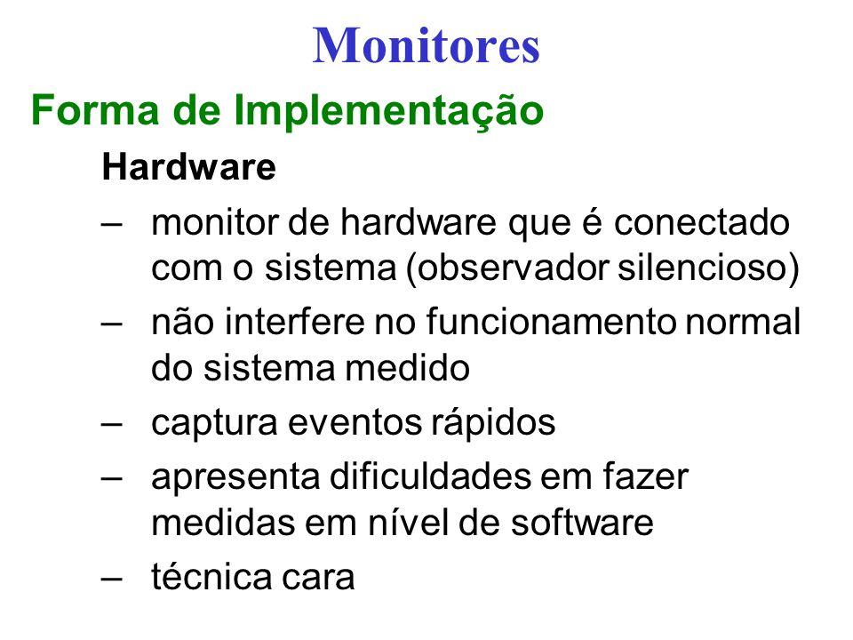 Monitores Forma de Implementação Hardware –monitor de hardware que é conectado com o sistema (observador silencioso) –não interfere no funcionamento normal do sistema medido –captura eventos rápidos –apresenta dificuldades em fazer medidas em nível de software –técnica cara