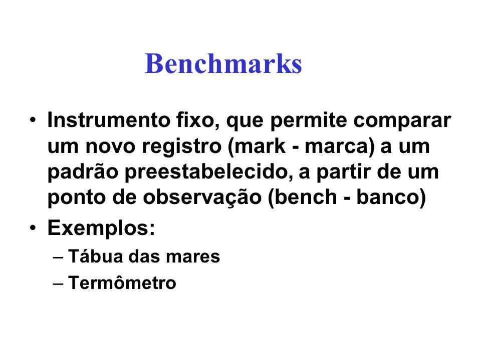 Benchmarks Instrumento fixo, que permite comparar um novo registro (mark - marca) a um padrão preestabelecido, a partir de um ponto de observação (bench - banco) Exemplos: –Tábua das mares –Termômetro