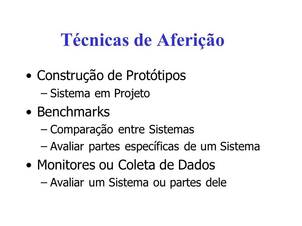 Técnicas de Aferição Construção de Protótipos –Sistema em Projeto Benchmarks –Comparação entre Sistemas –Avaliar partes específicas de um Sistema Monitores ou Coleta de Dados –Avaliar um Sistema ou partes dele