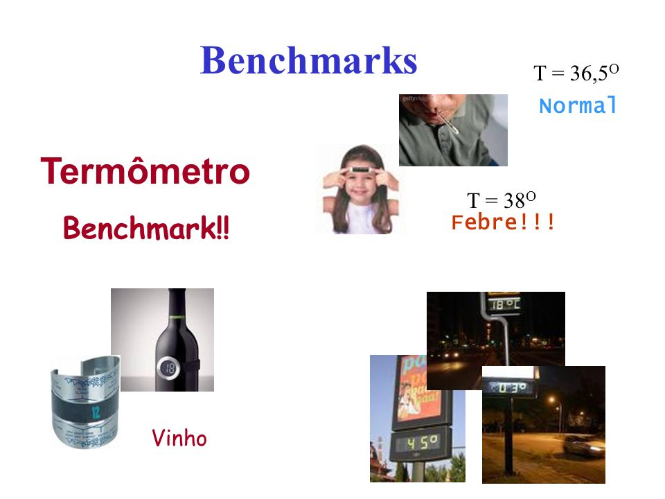 Técnicas de Aferição Benchmarks Programa escrito em linguagem de alto nível, representativo de uma classe de aplicações, utilizado para medir o desempenho de um dado sistema ou para comparar diferentes sistemas