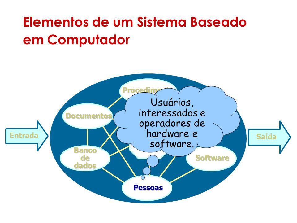 Elementos de um Sistema Baseado em Computador Sistema Entrada Saída Documentos Procedimento Hardware Software Pessoas Banco de dados Usuários, interessados e operadores de hardware e software.