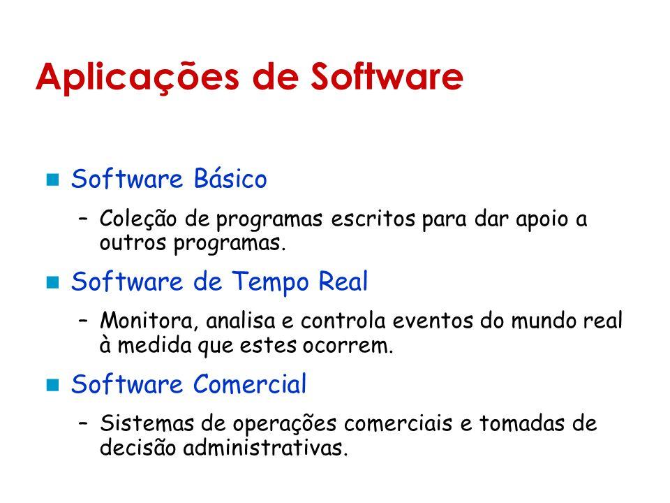 Software Básico –Coleção de programas escritos para dar apoio a outros programas.