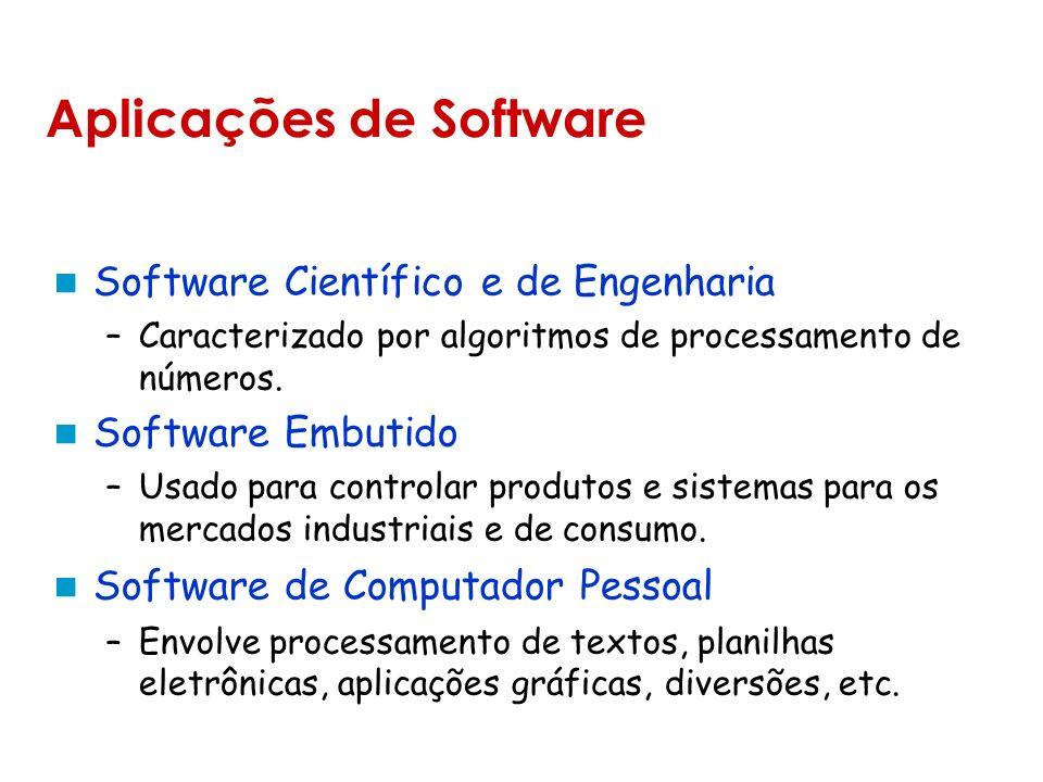 Software Científico e de Engenharia –Caracterizado por algoritmos de processamento de números.