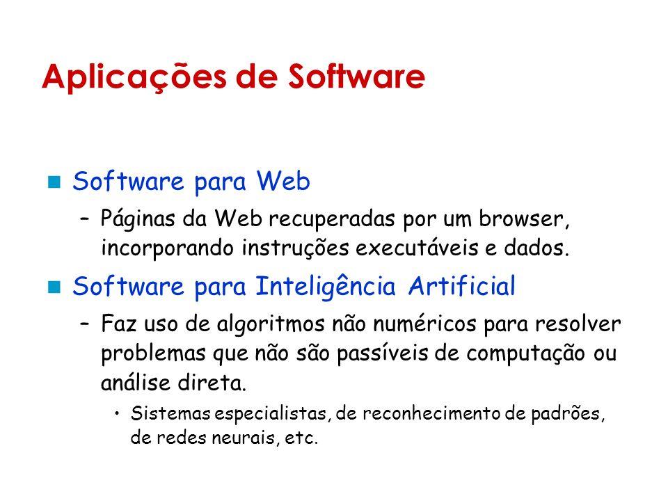 Software para Web –Páginas da Web recuperadas por um browser, incorporando instruções executáveis e dados.