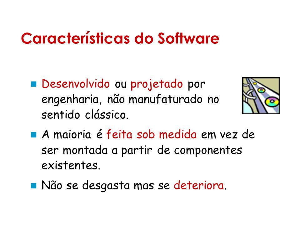 Características do Software Desenvolvido ou projetado por engenharia, não manufaturado no sentido clássico.