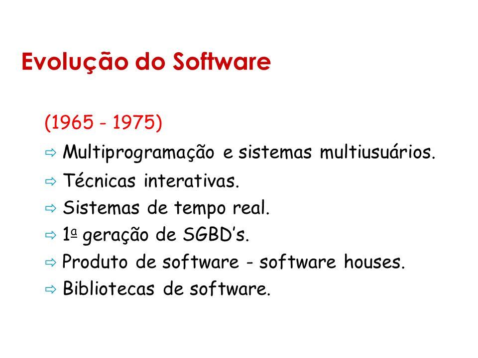 Evolução do Software (1965 - 1975) Multiprogramação e sistemas multiusuários.