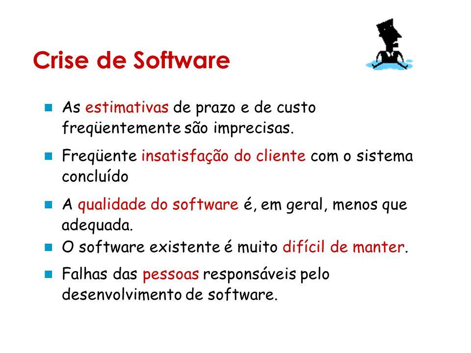 Crise de Software As estimativas de prazo e de custo freqüentemente são imprecisas.
