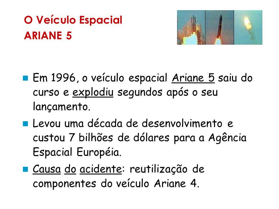 O Veículo Espacial ARIANE 5 Motivo da falha: –Erro de software no cálculo da velocidade horizontal do foguete.