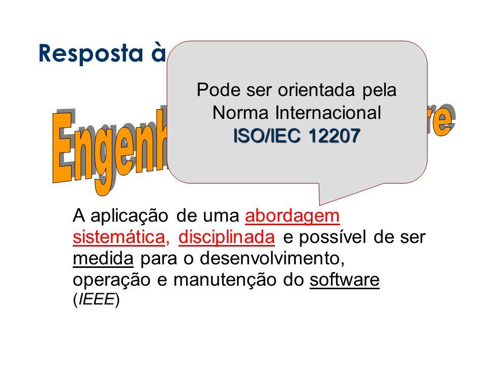 Resposta à Crise de Software A aplicação de uma abordagem sistemática, disciplinada e possível de ser medida para o desenvolvimento, operação e manutenção do software (IEEE) Pode ser orientada pela ISO/IEC 12207 Norma Internacional ISO/IEC 12207