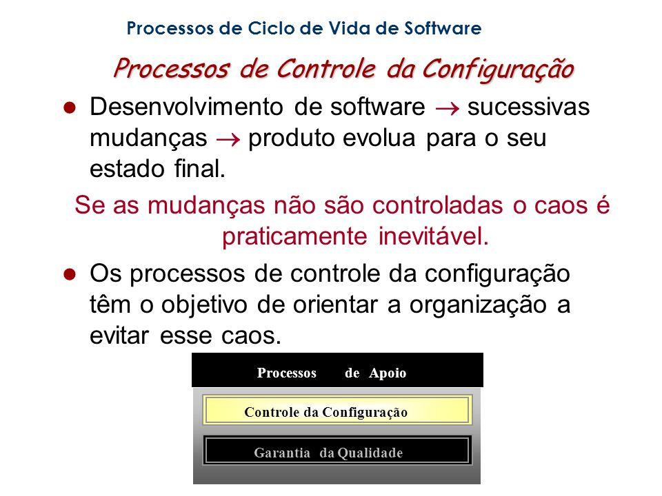 Processos de Ciclo de Vida de Software GarantiadaQualidade ProcessosdeApoio Controle da Configuração Processos de Controle da Configuração Desenvolvimento de software sucessivas mudanças produto evolua para o seu estado final.