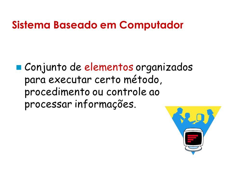 Sistema Baseado em Computador Conjunto de elementos organizados para executar certo método, procedimento ou controle ao processar informações.