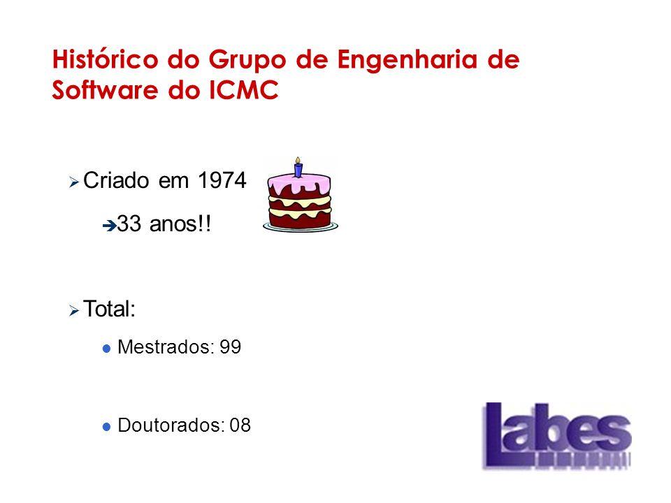 Histórico do Grupo de Engenharia de Software do ICMC Criado em 1974 33 anos!.