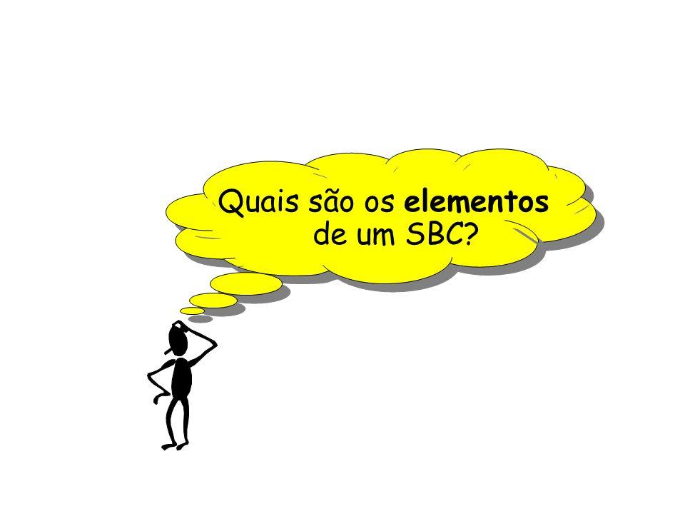 Quais são os elementos de um SBC?