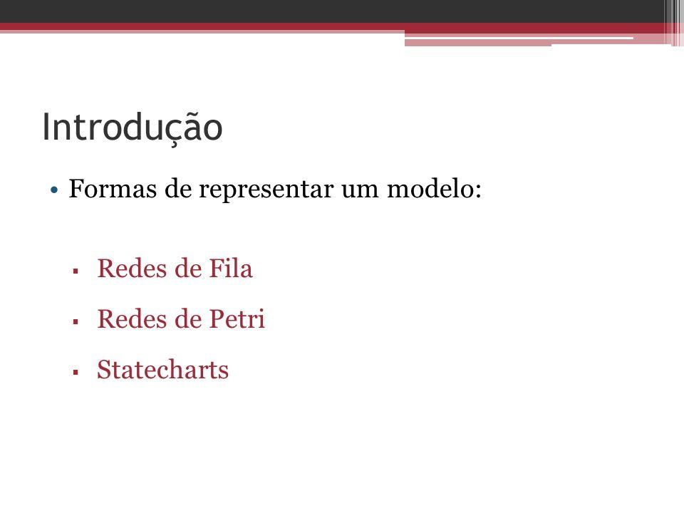 Introdução Formas de representar um modelo: Redes de Fila Redes de Petri Statecharts