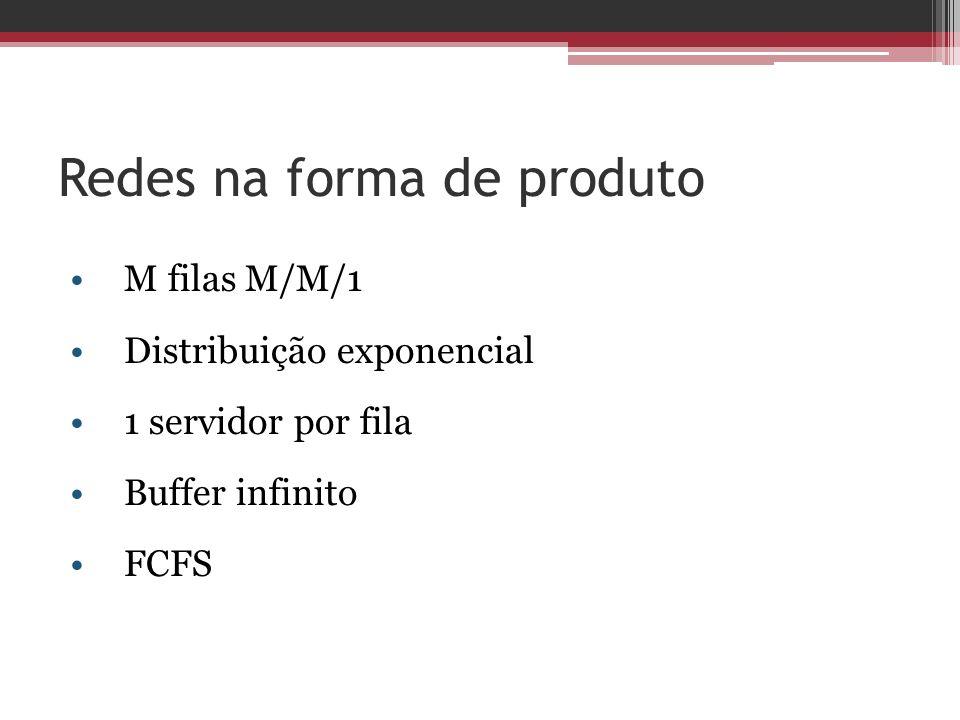 Redes na forma de produto M filas M/M/1 Distribuição exponencial 1 servidor por fila Buffer infinito FCFS