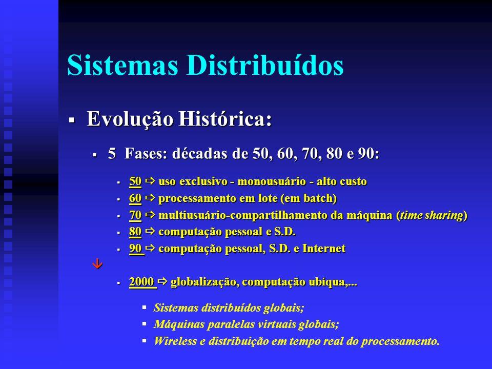 Sistemas Distribuídos Evolução Histórica: Evolução Histórica: 5 Fases: décadas de 50, 60, 70, 80 e 90: 5 Fases: décadas de 50, 60, 70, 80 e 90: 50 uso exclusivo - monousuário - alto custo 50 uso exclusivo - monousuário - alto custo 60 processamento em lote (em batch) 60 processamento em lote (em batch) 70 multiusuário-compartilhamento da máquina (time sharing) 70 multiusuário-compartilhamento da máquina (time sharing) 80 computação pessoal e S.D.
