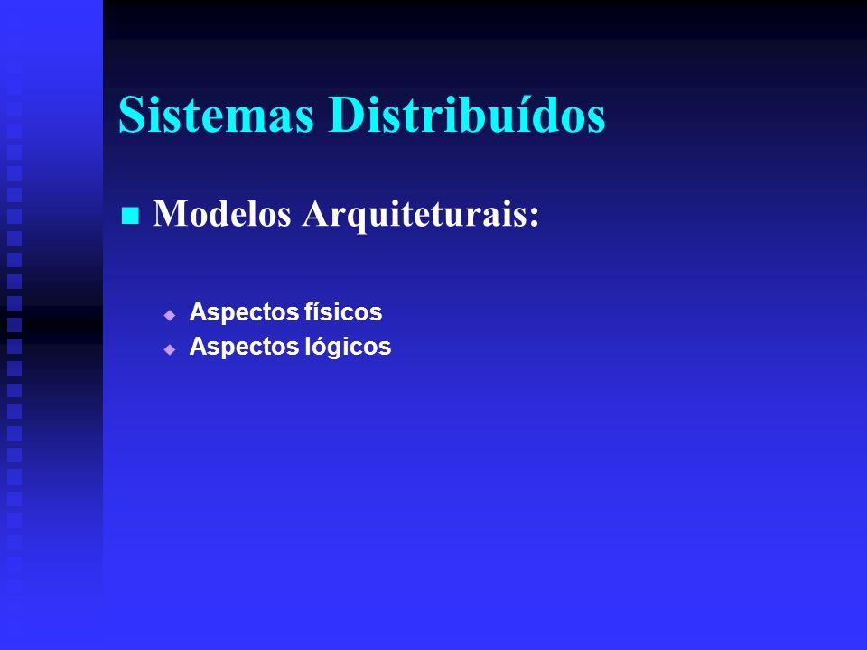 Sistemas Distribuídos Modelos Arquiteturais: Aspectos físicos Aspectos lógicos